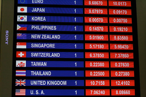 Fx trader exchange rates